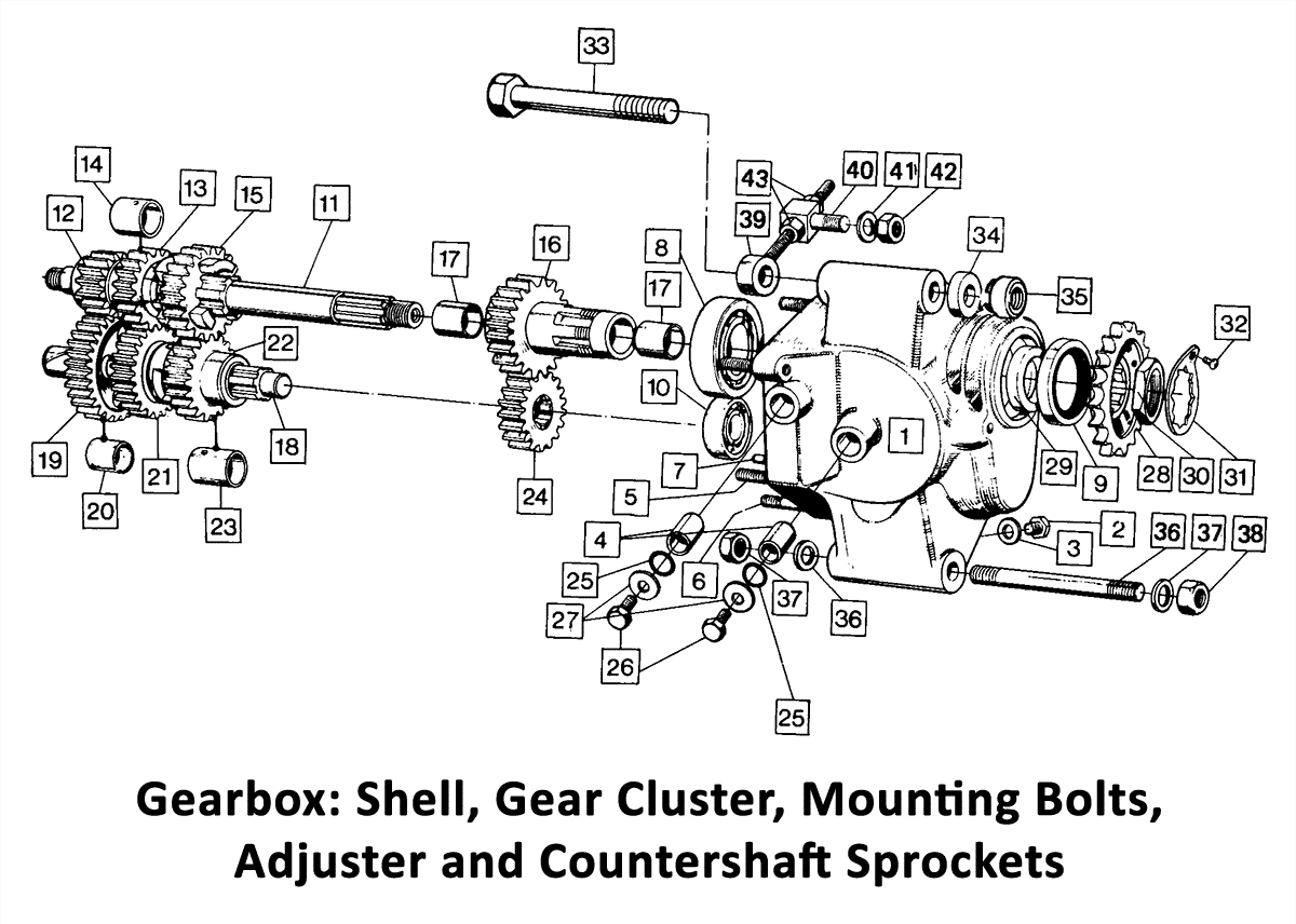 1973-74 Norton Commando 750 & 850 Gearbox: Shell, Gear Cluster, Mounting Bolts, Adjuster and Countershaft Sprockets