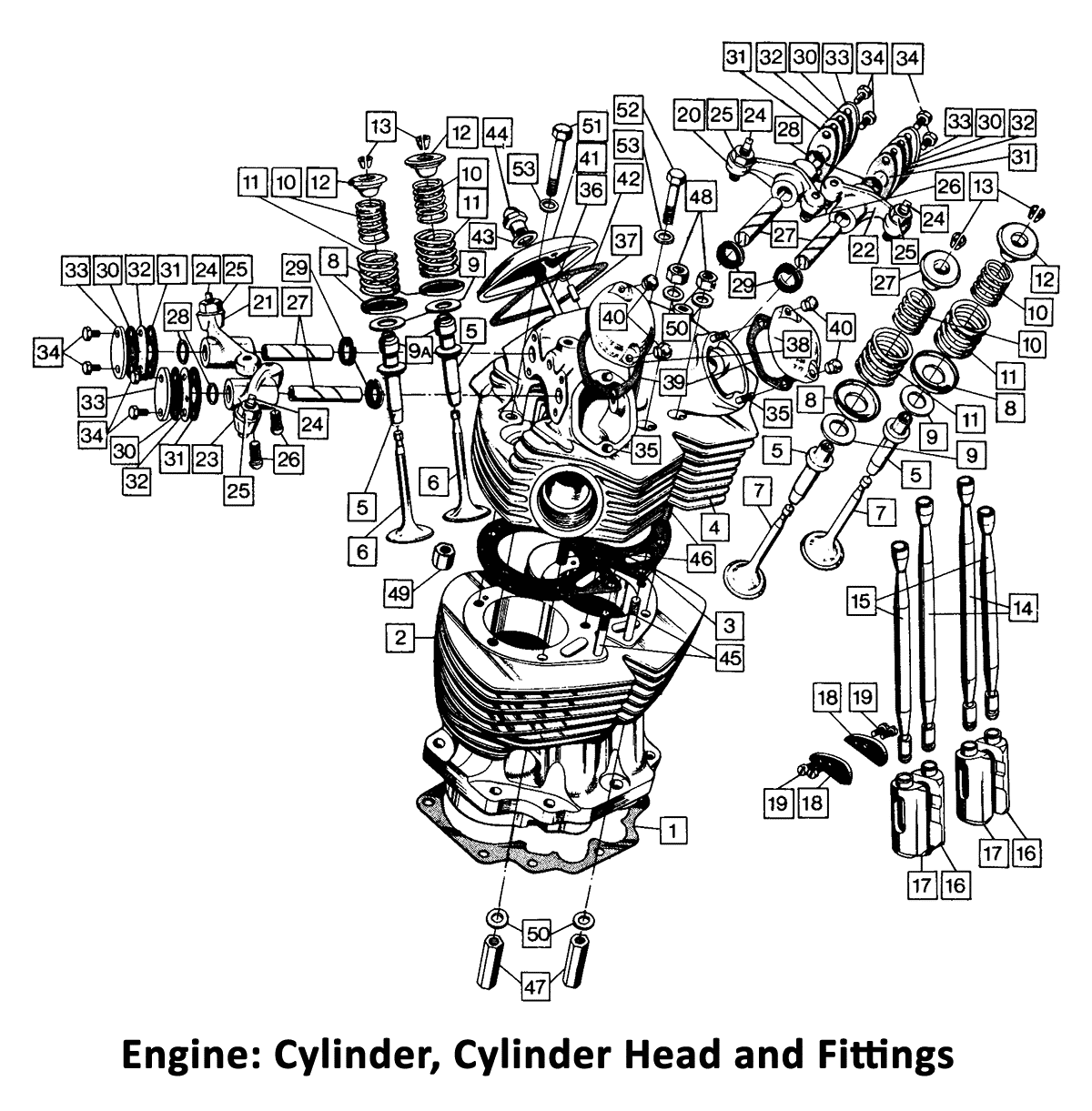 1971 Norton Commando Cylinder, Cylinder Head & Fittings -