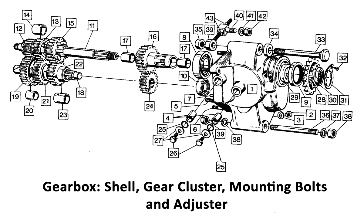 Norton Commando 1971 Gearbox : Shell, Gear Cluster, Mounting Bolts & Adjuster