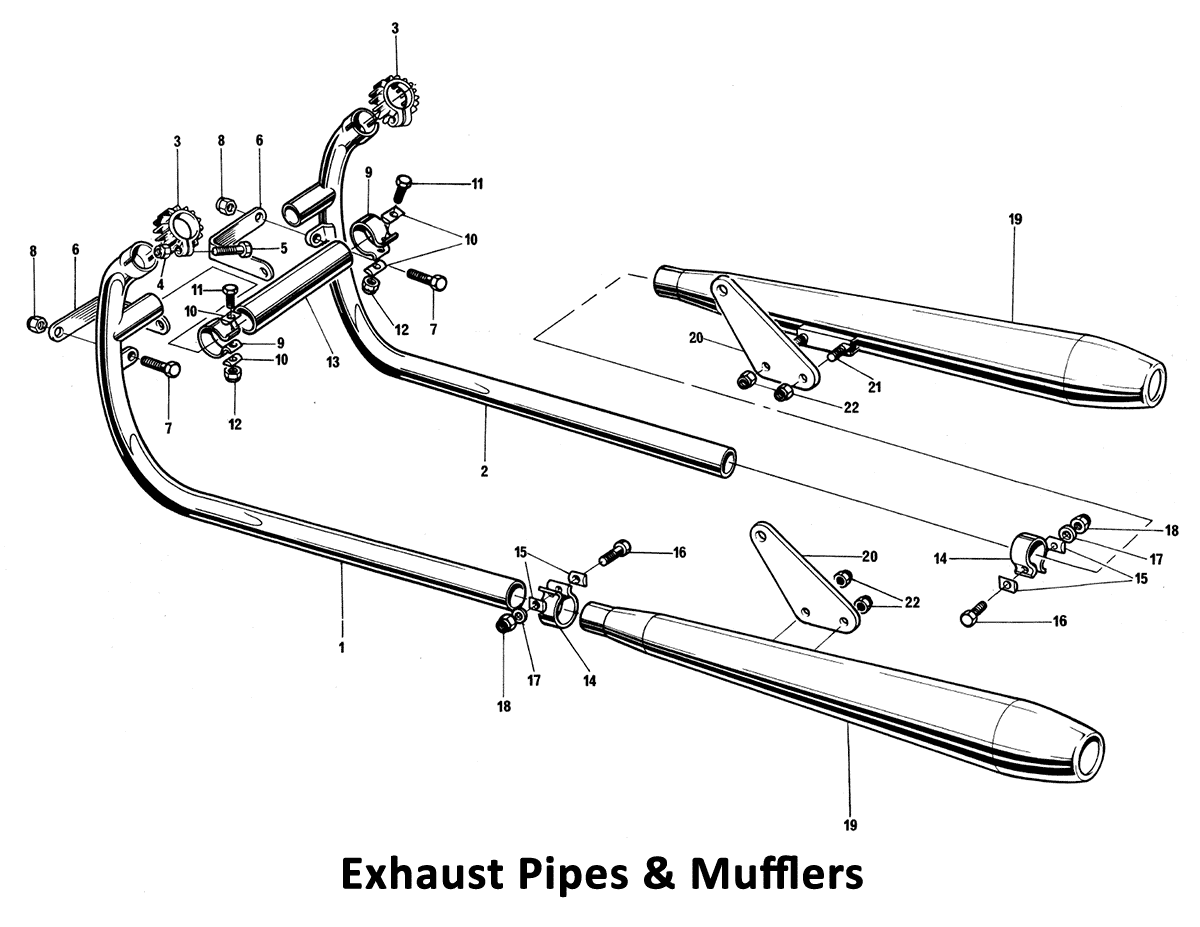 1973 Triumph 750 Twins Exhaust Pipes & Mufflers